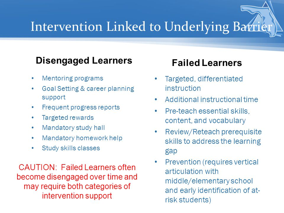 Intervention Linked to Underlying Barrier
