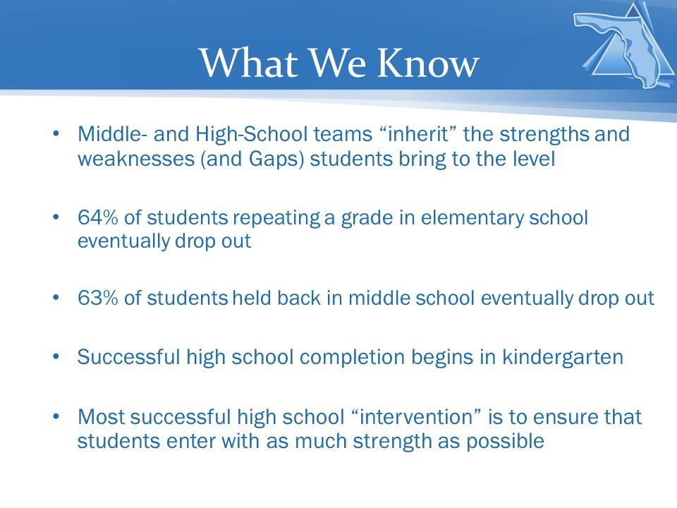 What We Know Middle- and High-School teams inherit the strengths and weaknesses (and Gaps) students bring to the level.