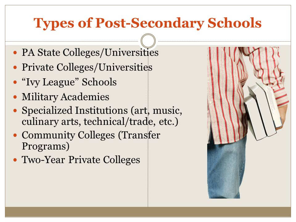 Types of Post-Secondary Schools