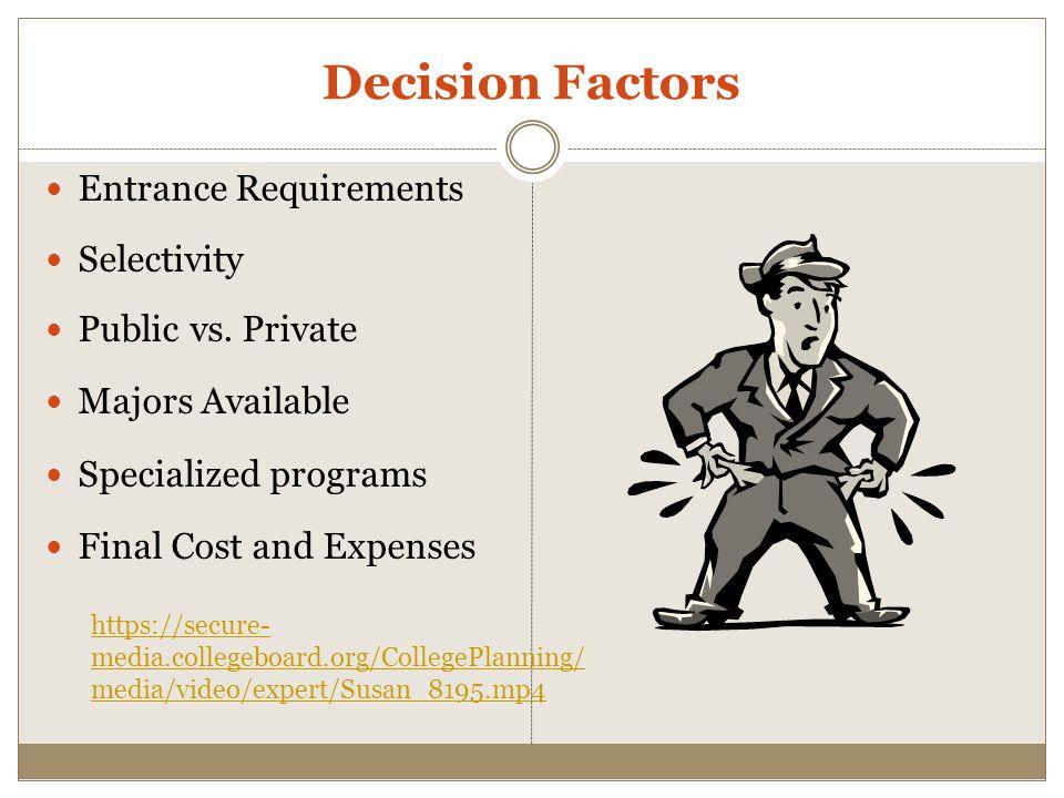 Decision Factors Entrance Requirements Selectivity Public vs. Private