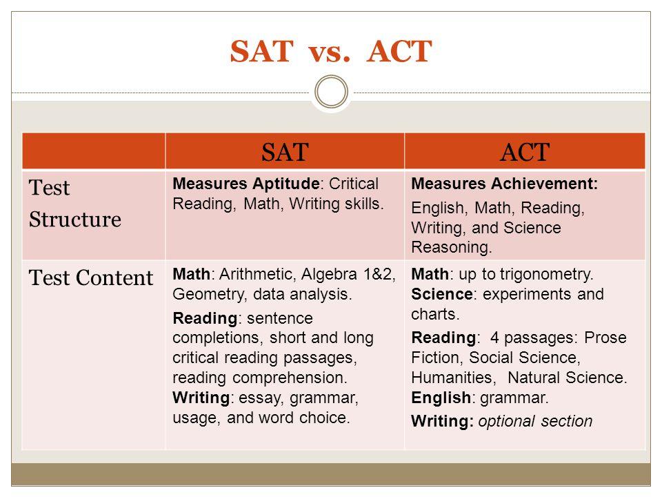 SAT vs. ACT SAT ACT Test Structure Test Content