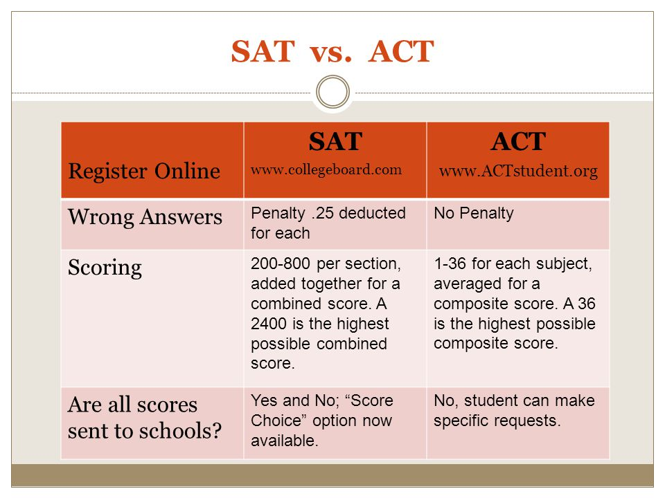 SAT vs. ACT SAT ACT Register Online Wrong Answers Scoring