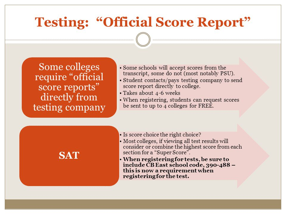 Testing: Official Score Report