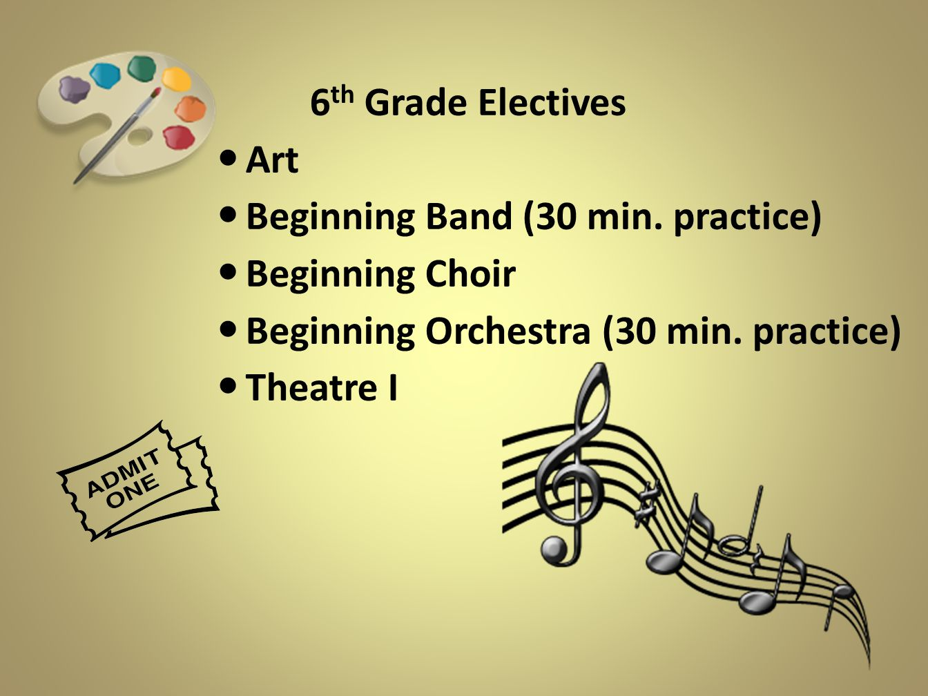 6th Grade Electives Art. Beginning Band (30 min. practice) Beginning Choir. Beginning Orchestra (30 min. practice)