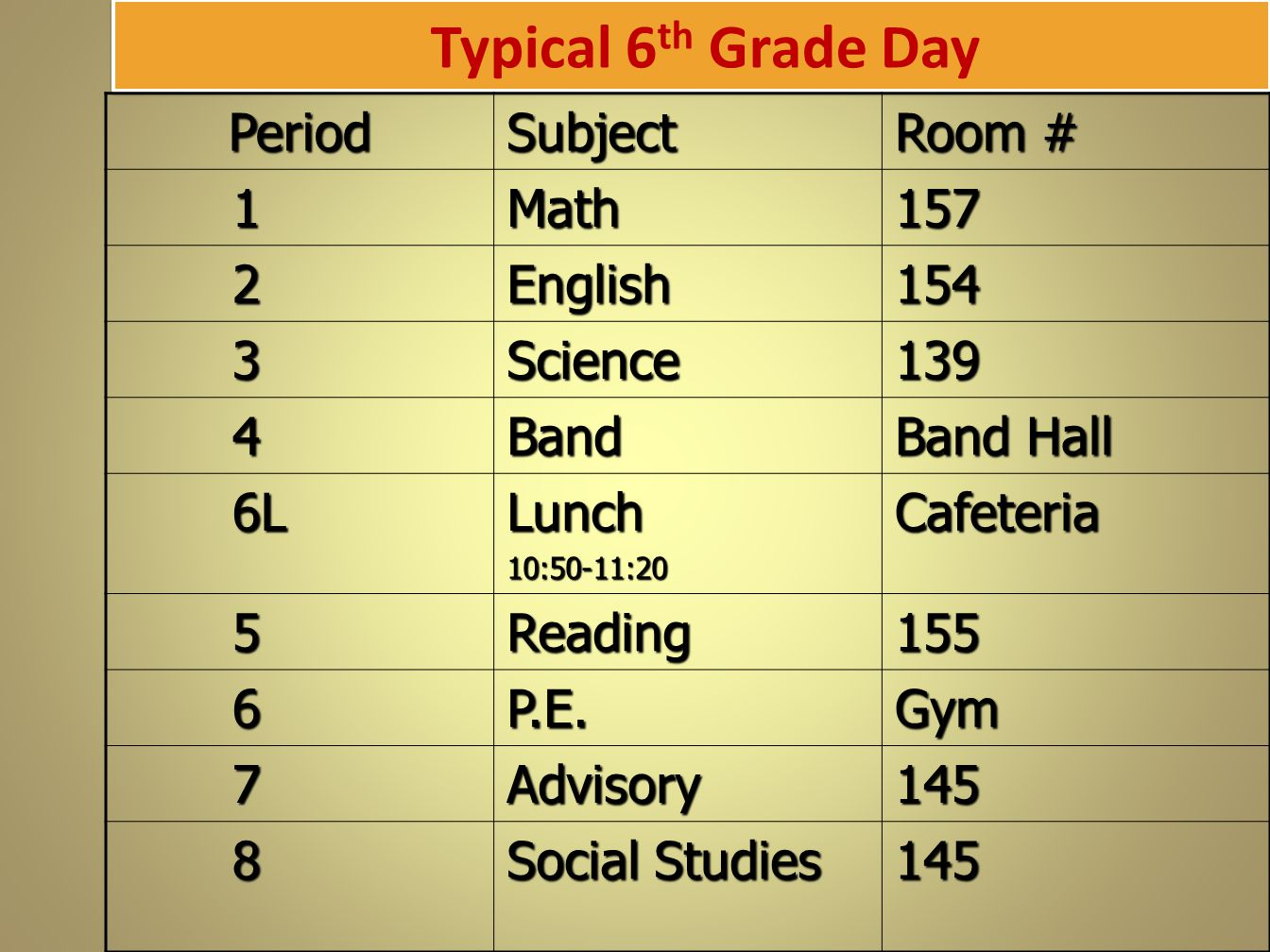 Typical 6th Grade Day Period Subject Room # 1 Math 157 2 English 154 3