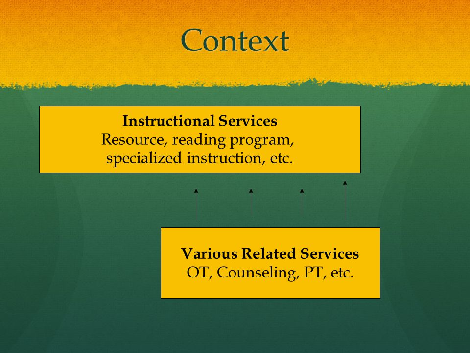 Context Instructional Services Resource, reading program,