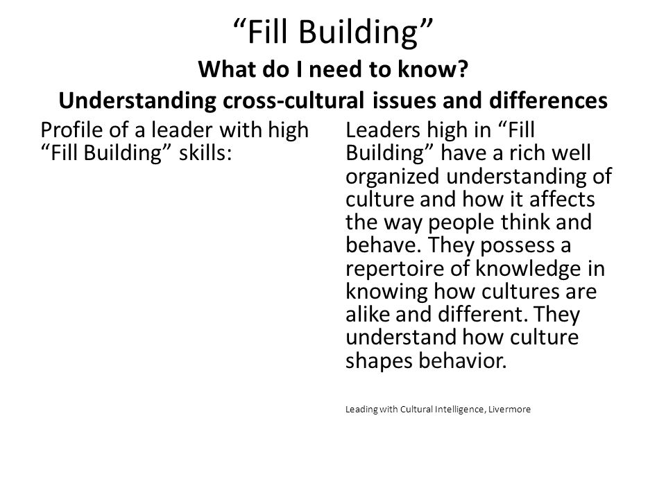 Fill Building What do I need to know