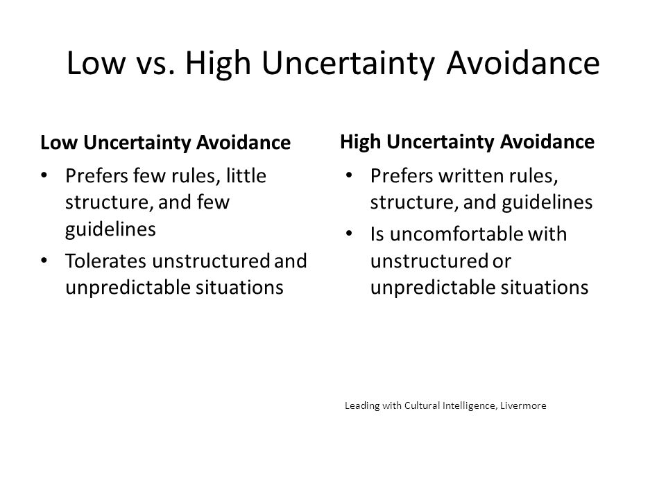 Low vs. High Uncertainty Avoidance