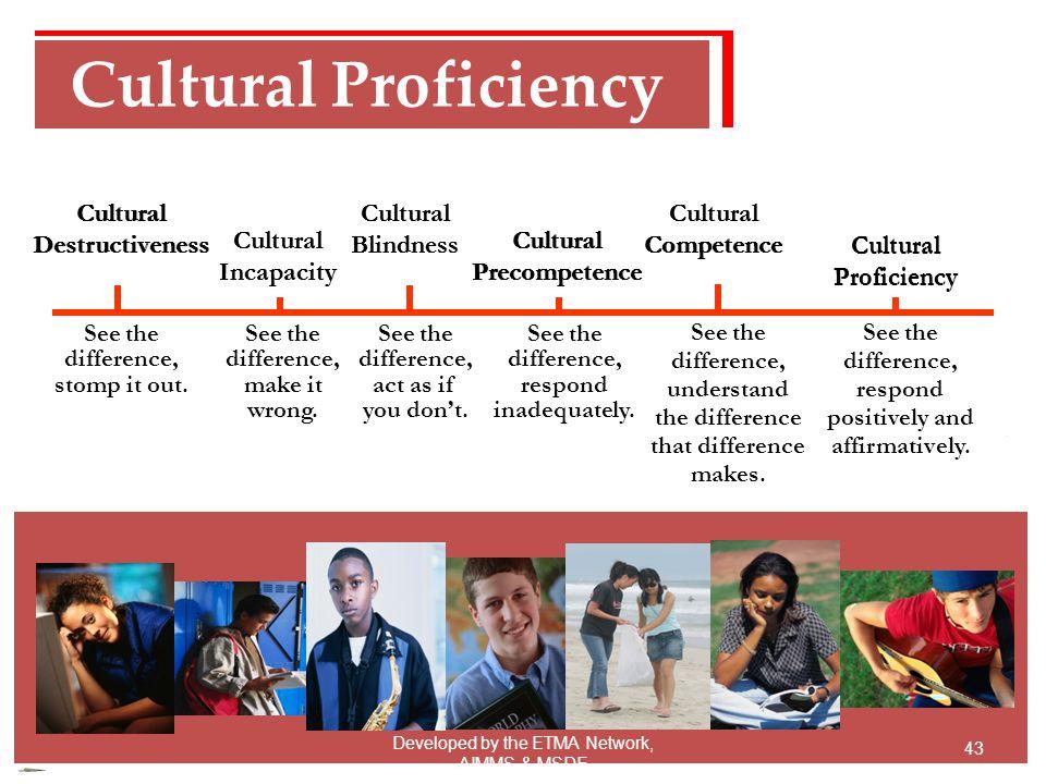 Cultural Proficiency Cultural Incapacity Destructiveness Blindness