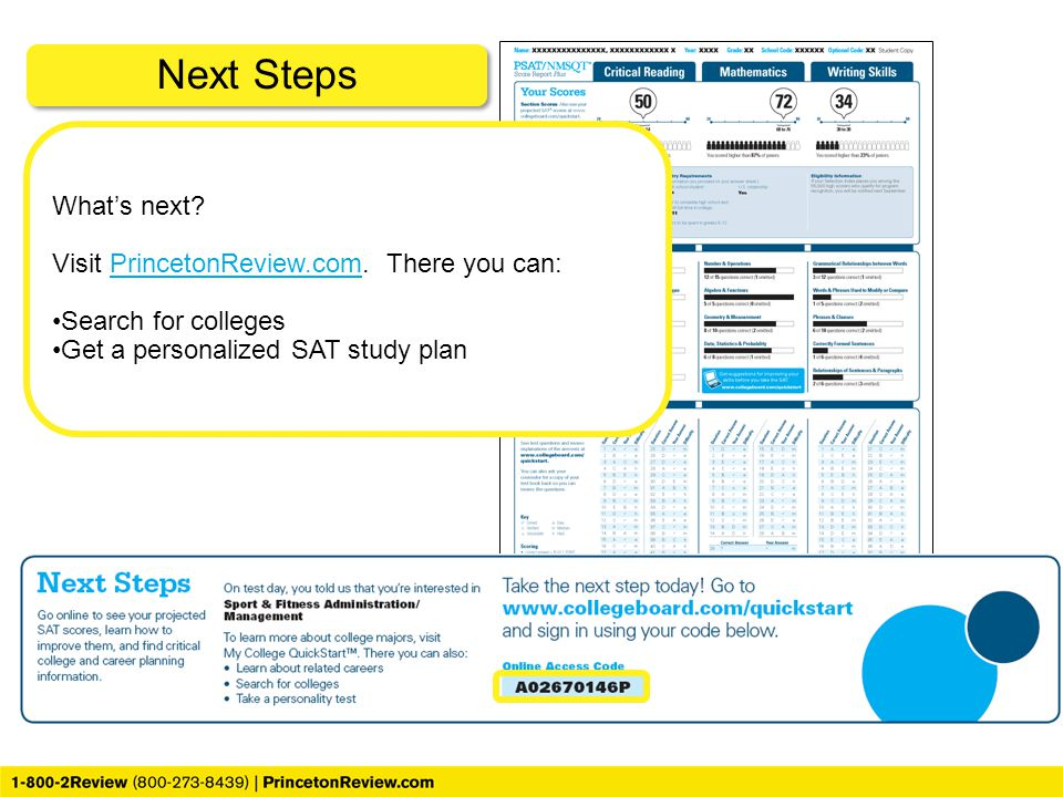 Next Steps What's next Visit PrincetonReview.com. There you can: