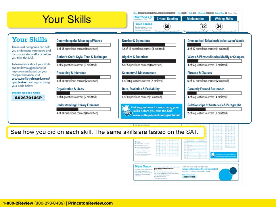 Your Skills See how you did on each skill. The same skills are tested on the SAT. Your Skills Section.