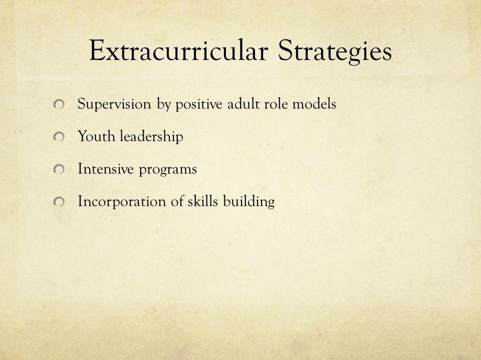 Extracurricular Strategies
