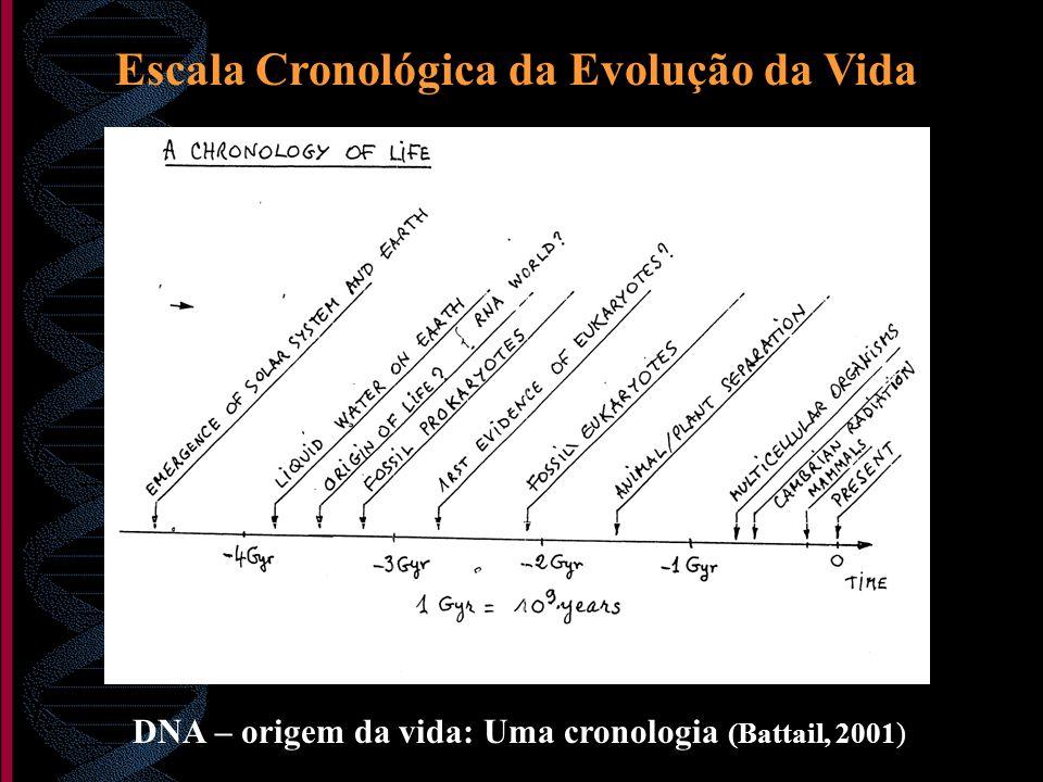 Escala Cronológica da Evolução da Vida