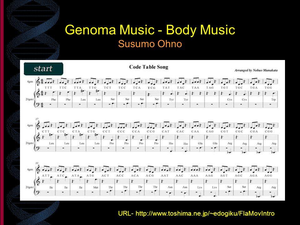 Genoma Music - Body Music Susumo Ohno