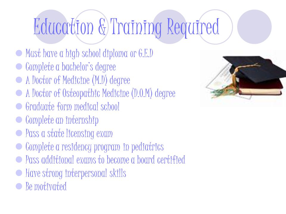Education & Training Required