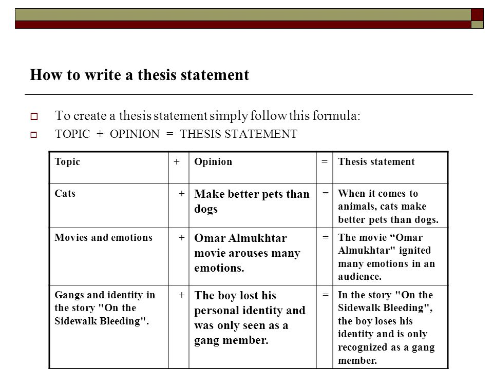 Fun Activities for Developing a Strong Thesis Statement
