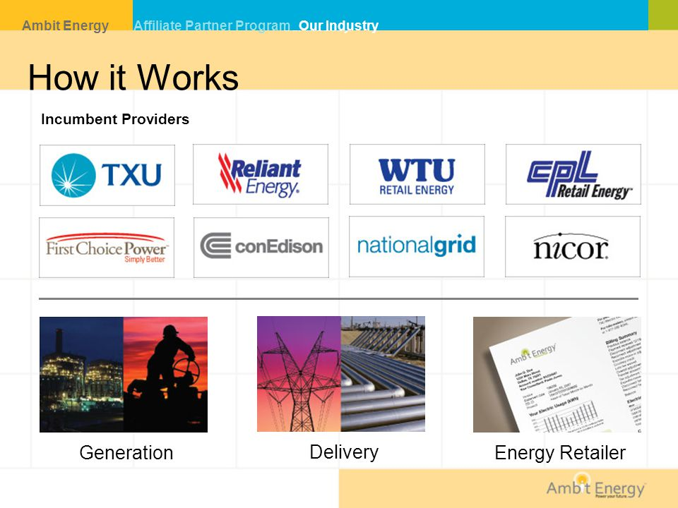 How it Works Incumbent Providers Generation Delivery Energy Retailer