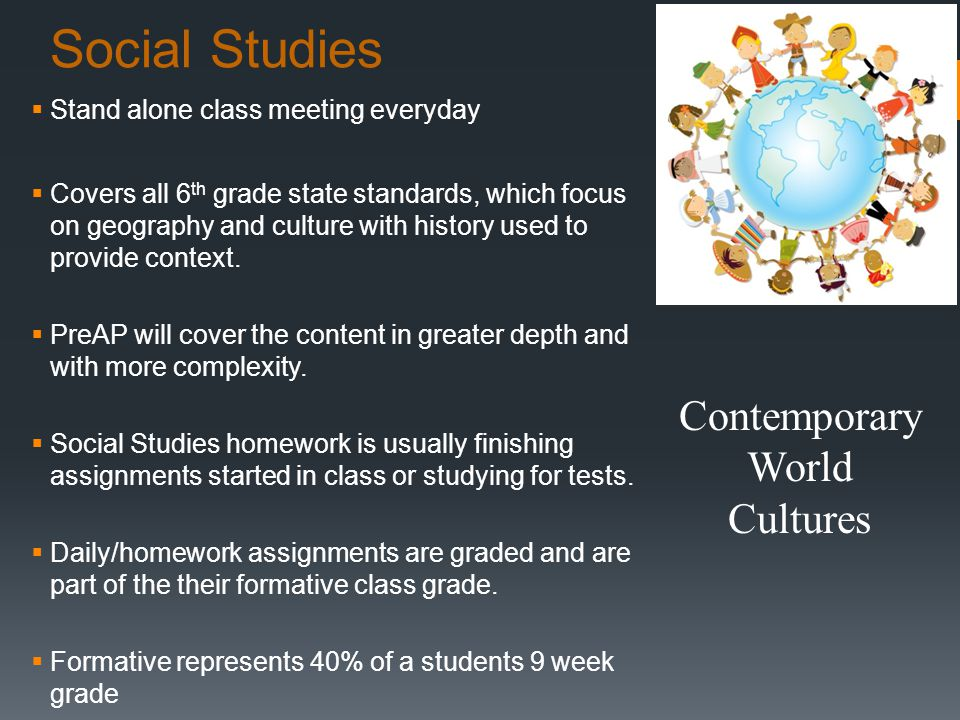 Contemporary World Cultures