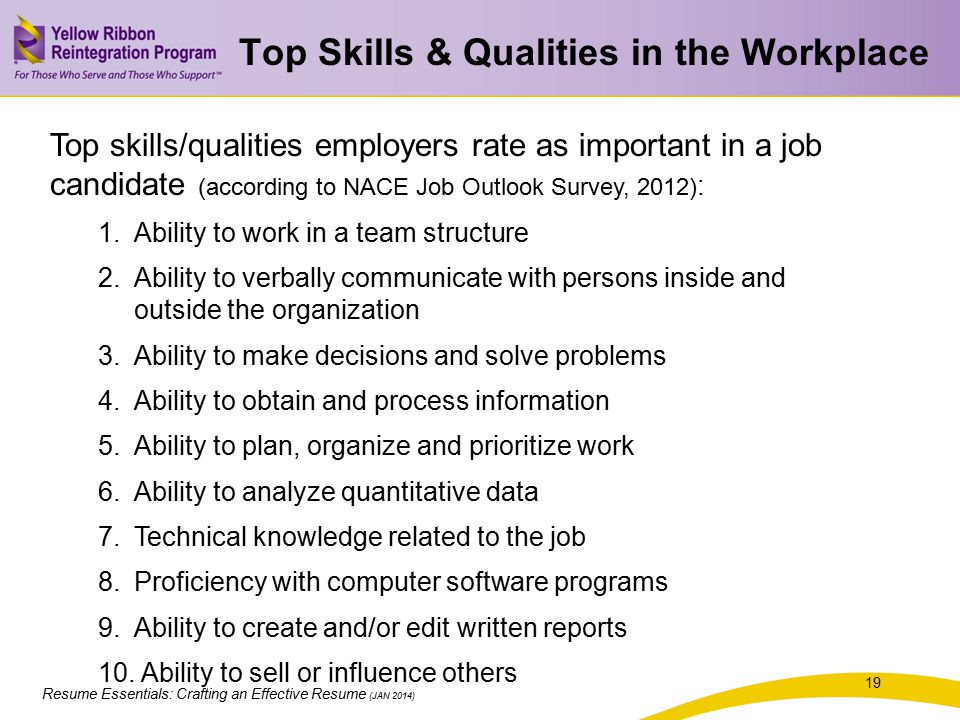 Top Skills & Qualities in the Workplace