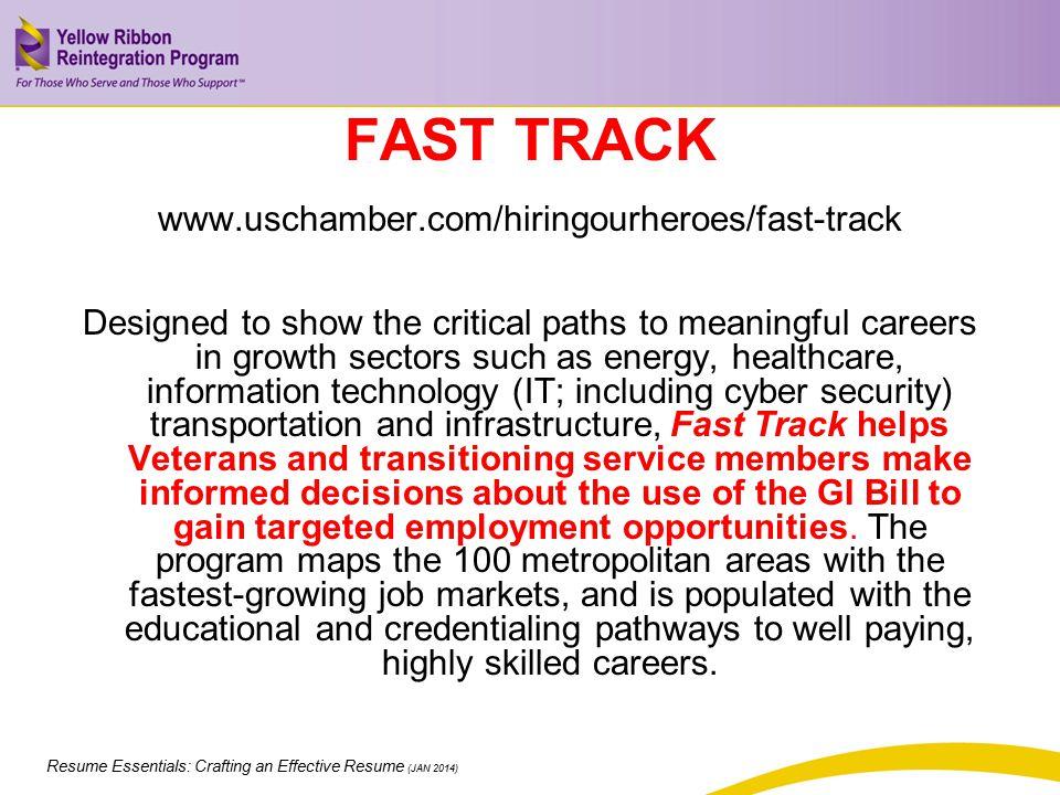 FAST TRACK www.uschamber.com/hiringourheroes/fast-track