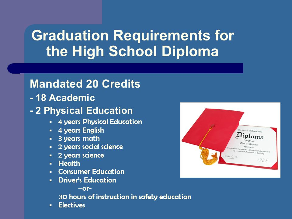 Graduation Requirements for the High School Diploma