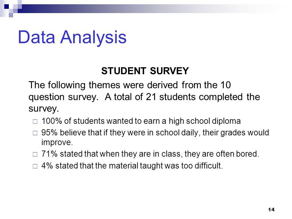 Data Analysis STUDENT SURVEY
