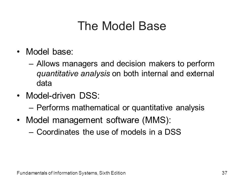The Model Base Model base: Model-driven DSS: