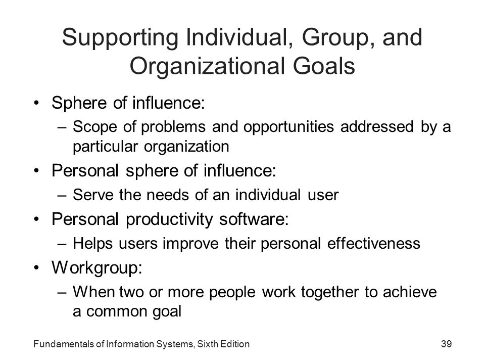 Supporting Individual, Group, and Organizational Goals