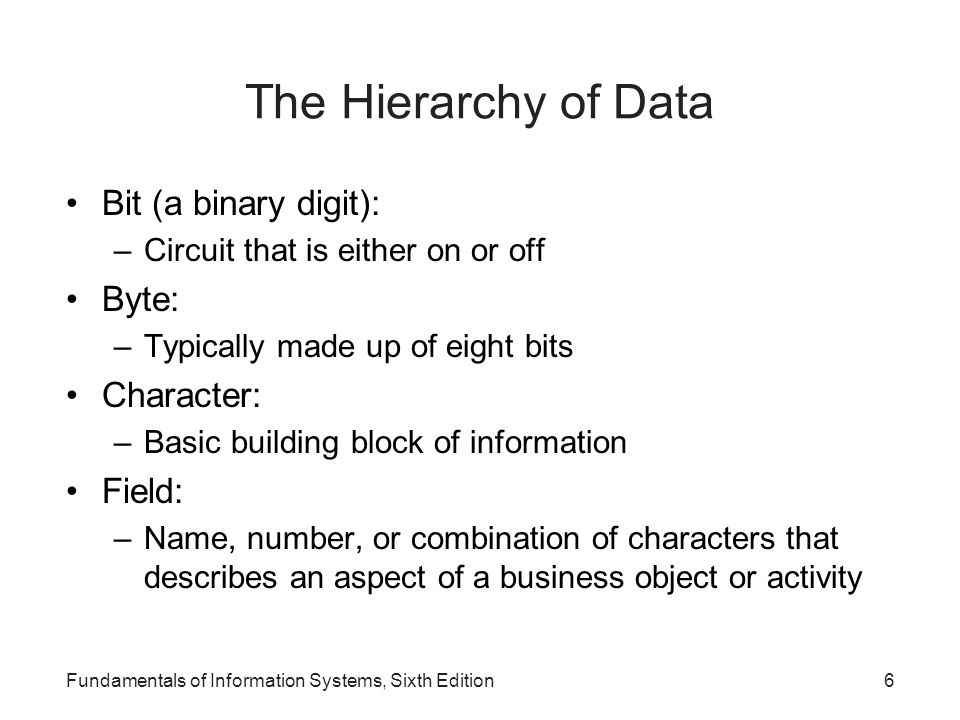 The Hierarchy of Data Bit (a binary digit): Byte: Character: Field: