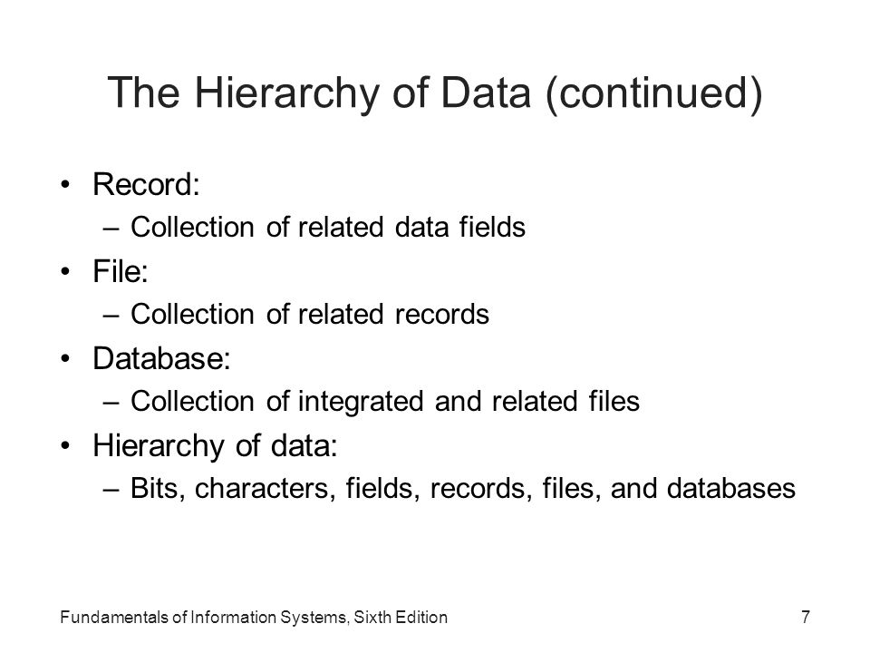 The Hierarchy of Data (continued)