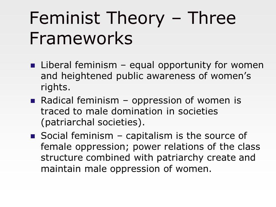 Feminist Theory – Three Frameworks