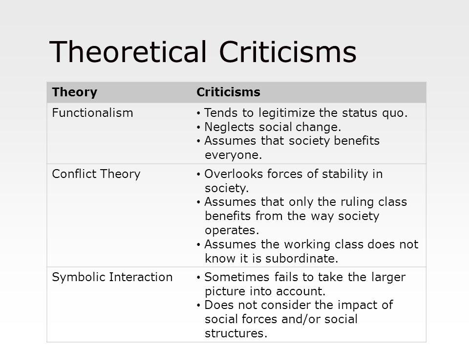 Criticisms Of Symbolic Interactionism Sociology Essay Symbolic Interactionism  Sociology