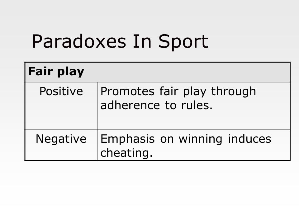Paradoxes In Sport Fair play Positive