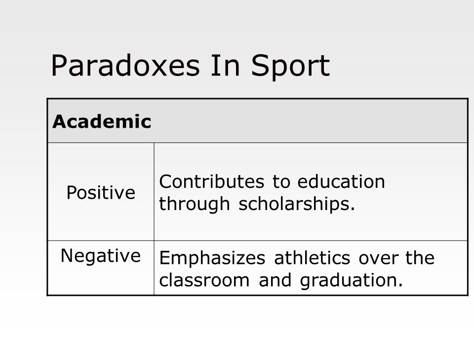 Paradoxes In Sport Academic