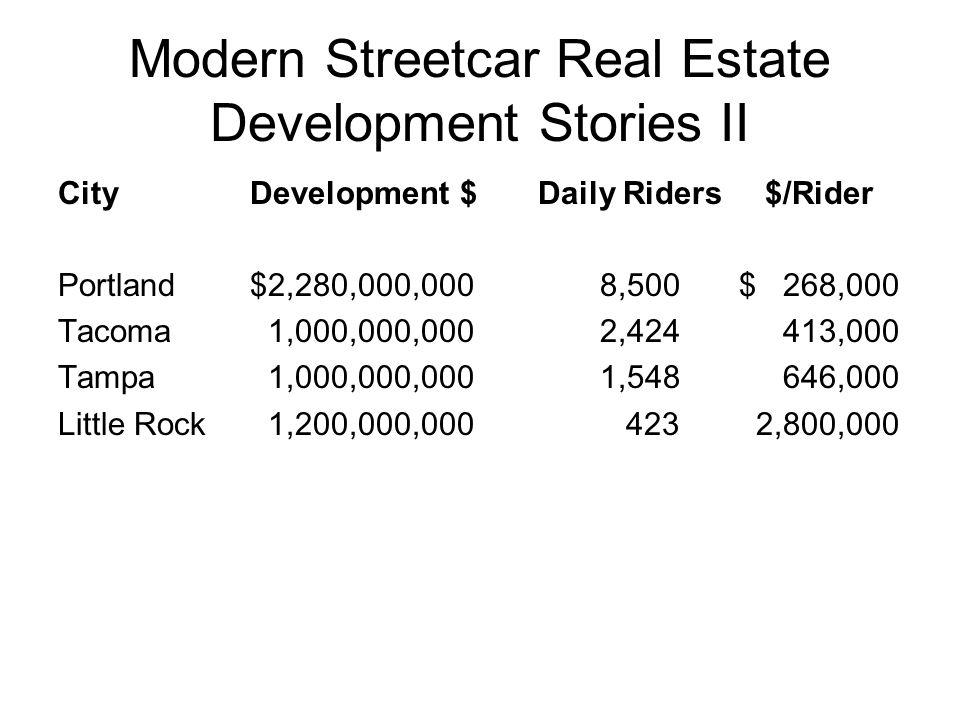 Modern Streetcar Real Estate Development Stories II