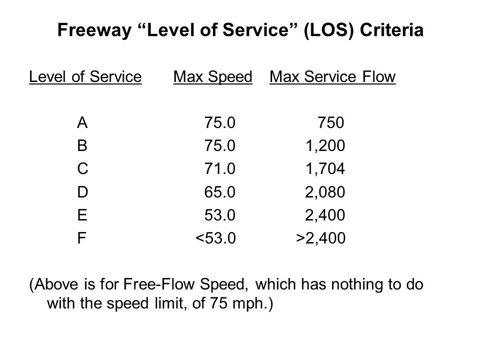 Freeway Level of Service (LOS) Criteria