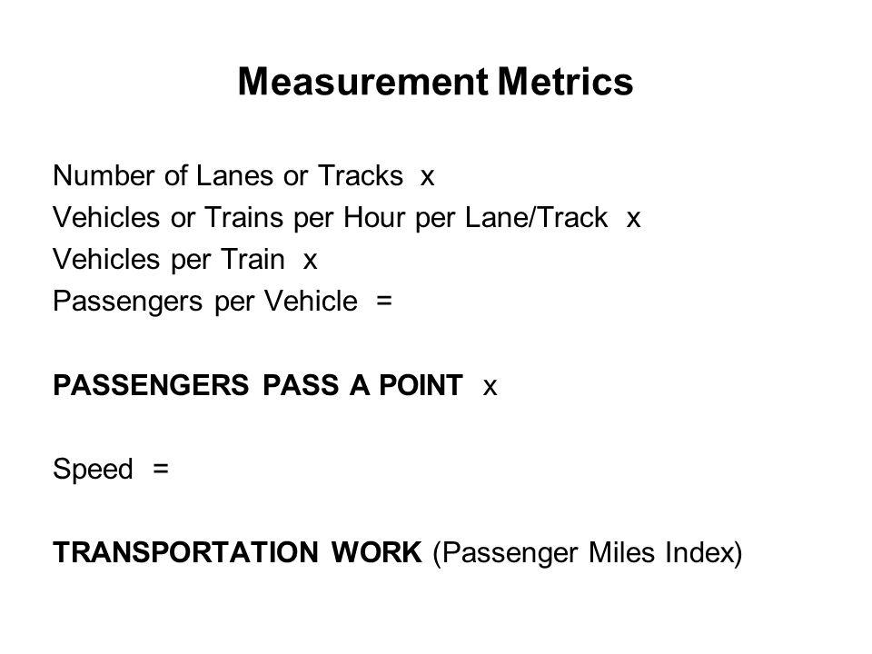 Measurement Metrics Number of Lanes or Tracks x