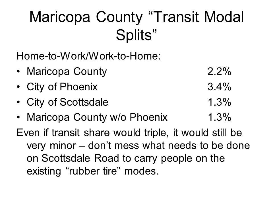 Maricopa County Transit Modal Splits