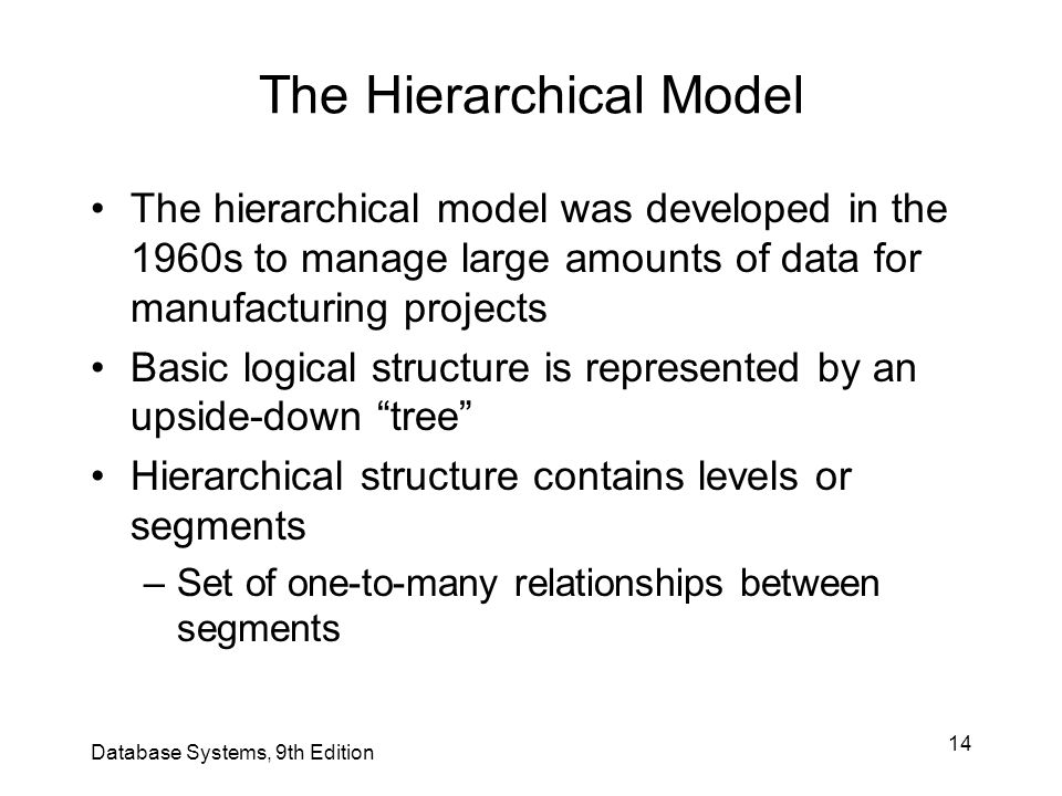 The Hierarchical Model