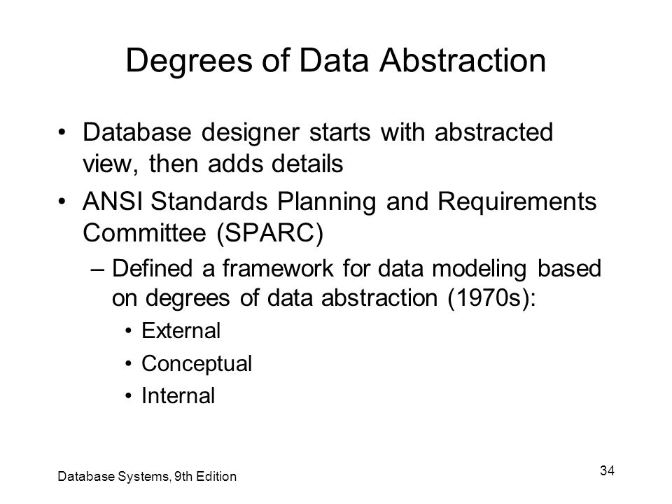 Degrees of Data Abstraction