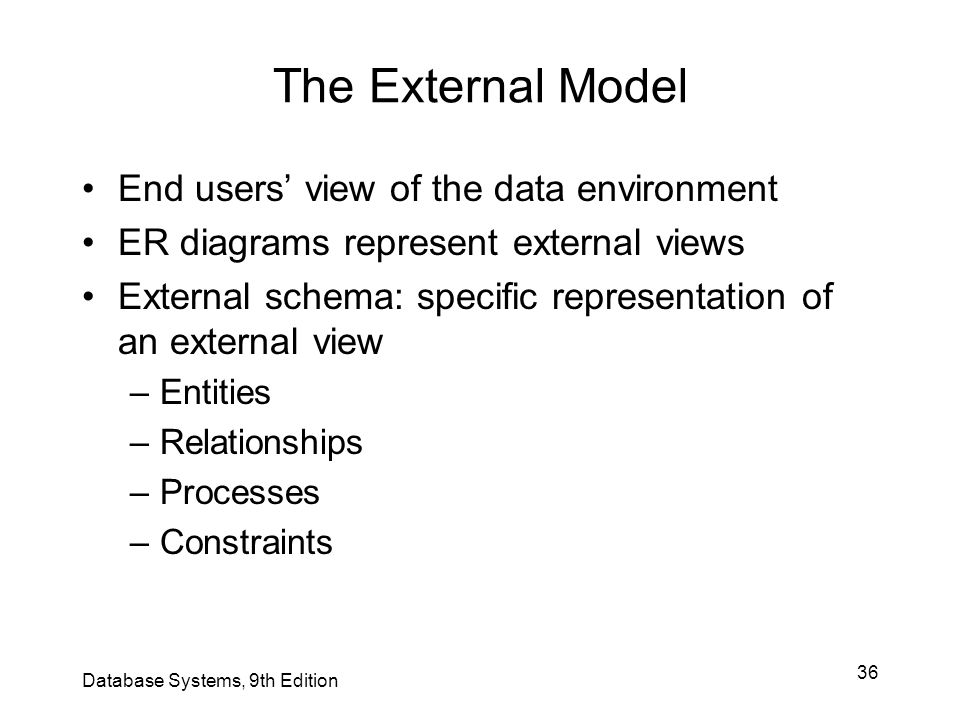 The External Model End users' view of the data environment