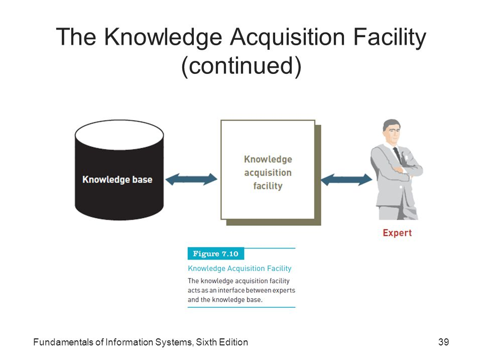 The Knowledge Acquisition Facility (continued)