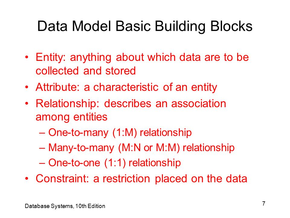 Data Model Basic Building Blocks
