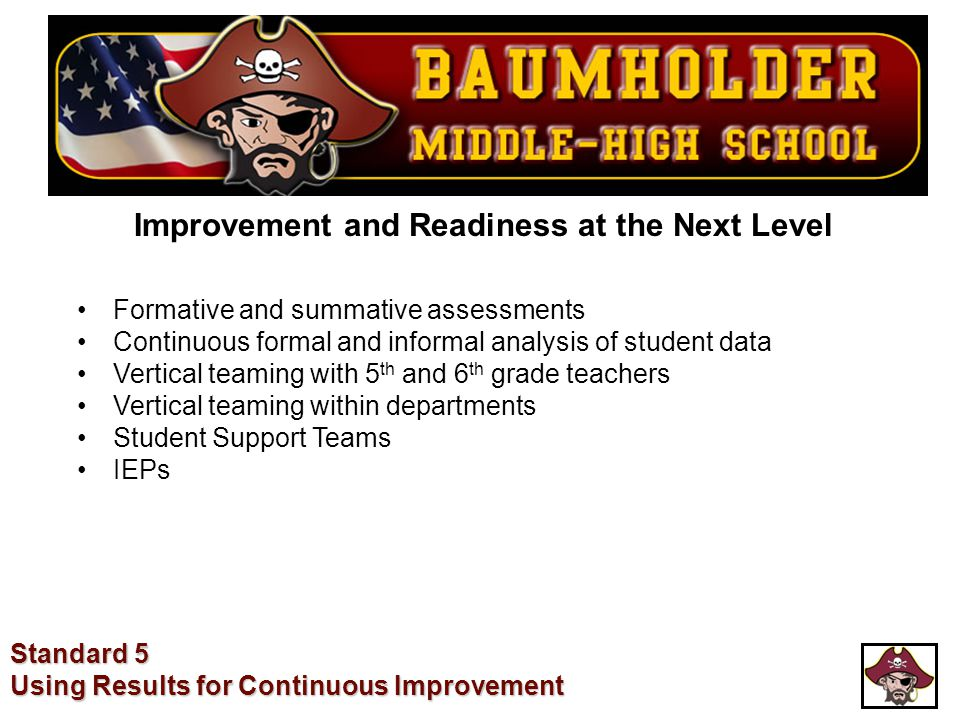Improvement and Readiness at the Next Level