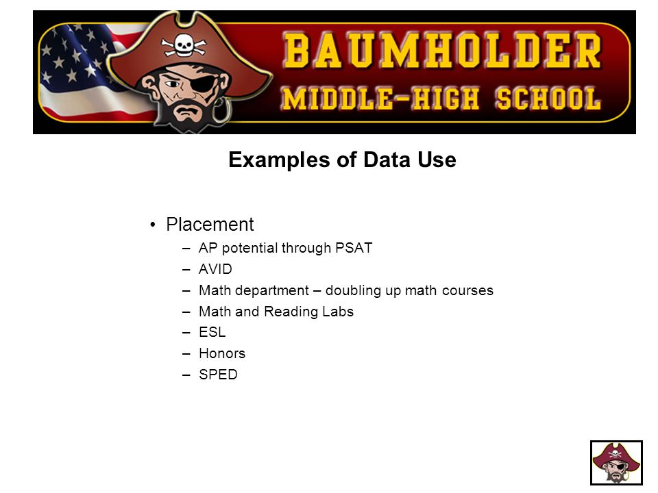 Examples of Data Use Placement AP potential through PSAT AVID