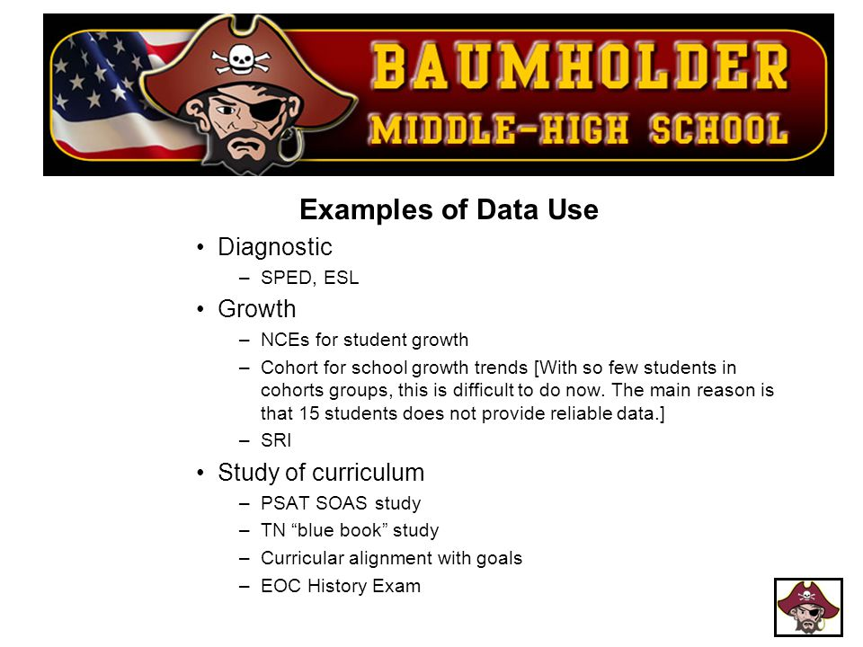 Examples of Data Use Diagnostic Growth Study of curriculum SPED, ESL