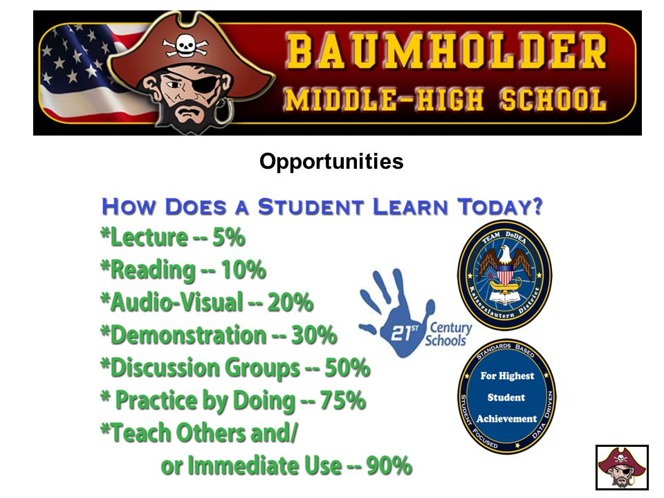 Opportunities We also need to encourage staff members to be mindful of the most effective active learning opportunities.
