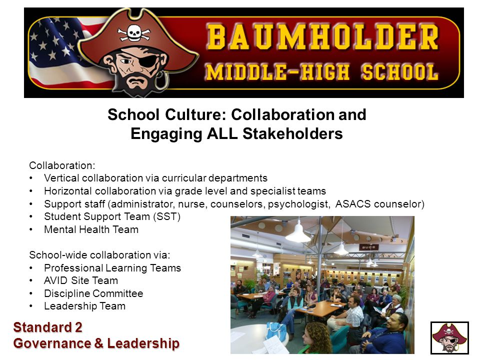 School Culture: Collaboration and Engaging ALL Stakeholders