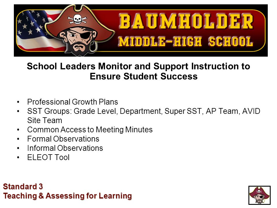 School Leaders Monitor and Support Instruction to Ensure Student Success