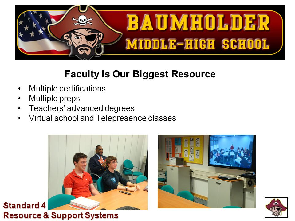 Faculty is Our Biggest Resource